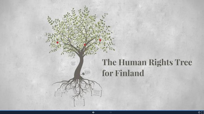 The Human Rights Tree - Aloituskuva